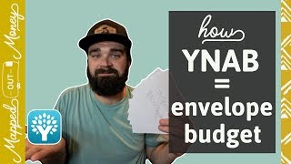 How YNAB = Envelope Budget (Goals, Categories, and Columns)