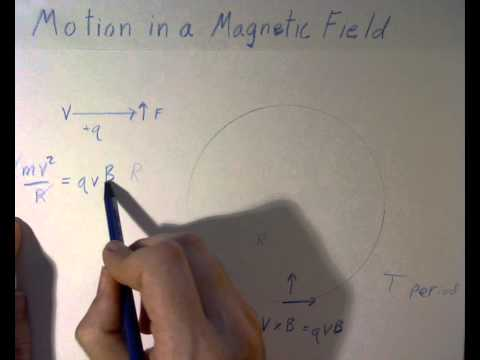 Circular Paths in a Magnetic Field - Finding the Radius and Period