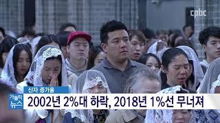 통계로 본 한국 천주교회 20년…신자↑, 미사 참례율↓