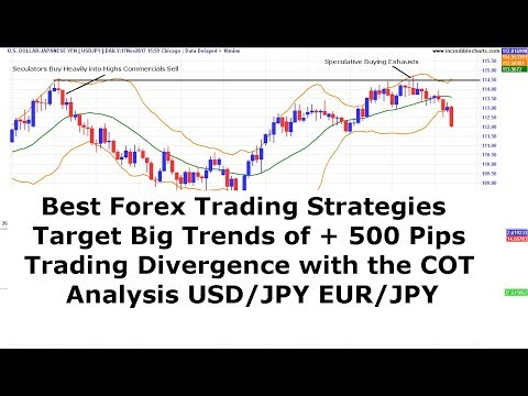 Best Forex Strategy - Divergence Trading Method For Big Profits USD/JPY EUR/JPY Analysis 18/11