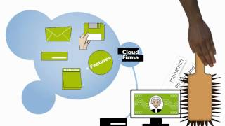 Was ist Cloud Computing?