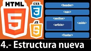 Curso de HTML5 esencial - Estructura (header,nav,section,aside,article,footer)