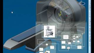 MRI machine design and simulation
