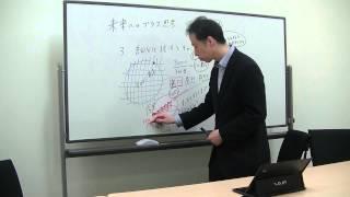 未来へのプラス思考5 チャンキング、細分化技法、WBS(work breakdown structure)