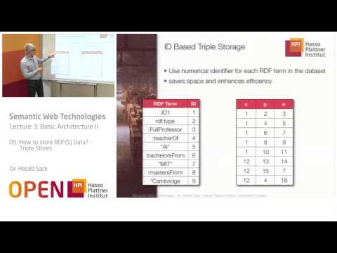 03 - 05 How to Store RDF(S) Data? - Triple Stores