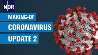 Coronavirus-Update: Behind the Scenes II - Talk mit dem Podcast-Team | NDR Podcast