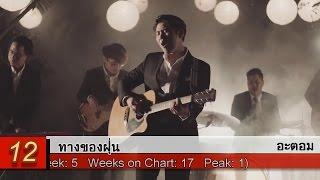 Thailand Airplay Chart Top 20 [02/07/2016]