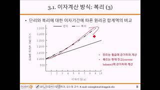 공학경제 : 경제적 등가 계산 (1)