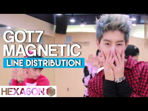 GOT7 - Magnetic Line Distribution (Color Coded)