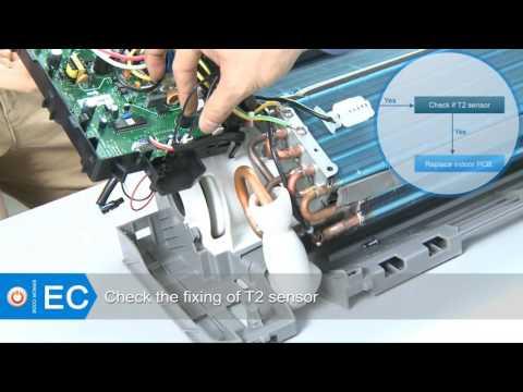 AC Pro Mini Split Troubleshooting EC Error Code