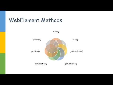WebElement Interface In Selenium