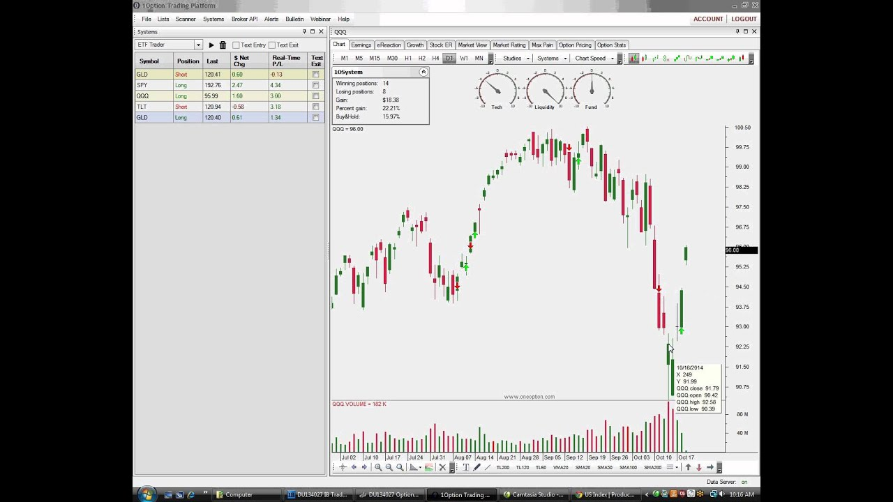 Trading weekly qqq options