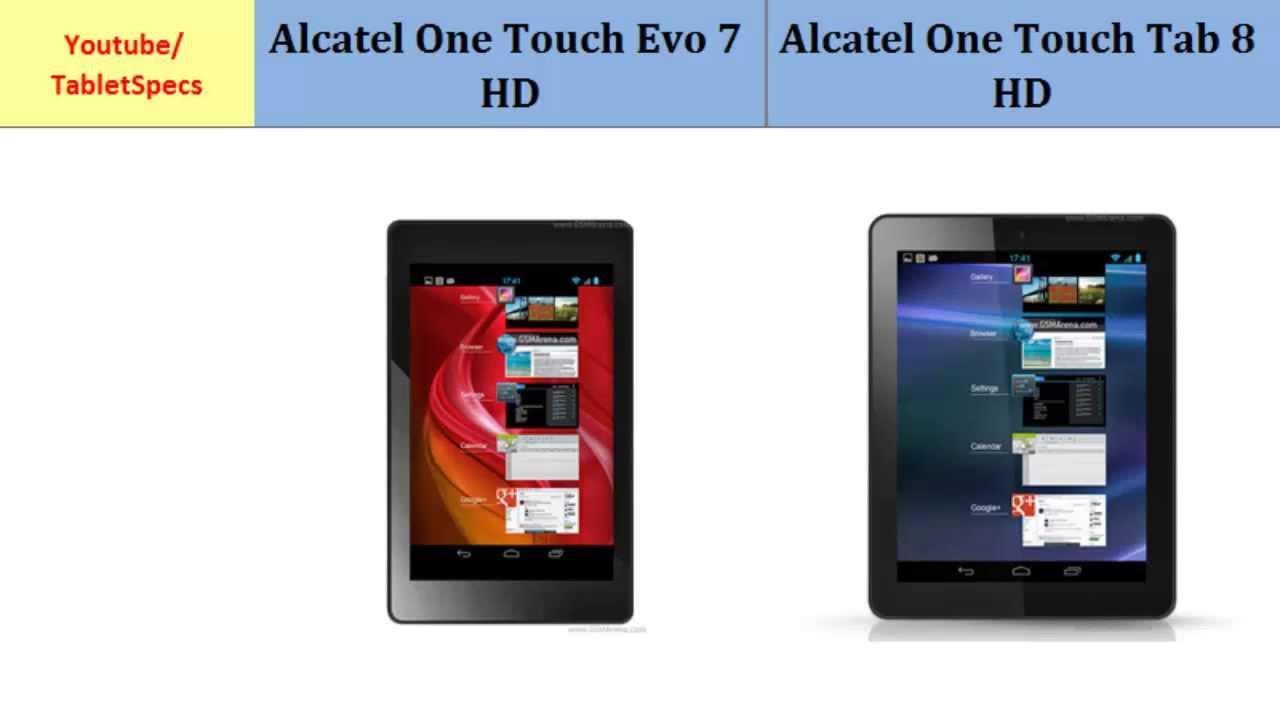 Alcatel One Touch Evo 7 HD VS Alcatel One Touch Tab 8 HD ...