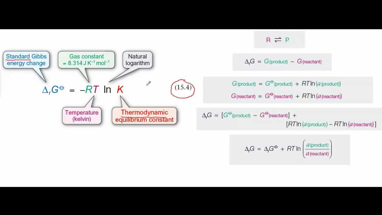 equilibrium constant and gibbs free energy