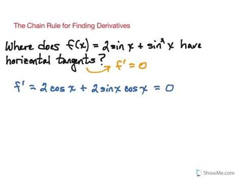 The Chain Rule for Finding Derivatives: Part 2