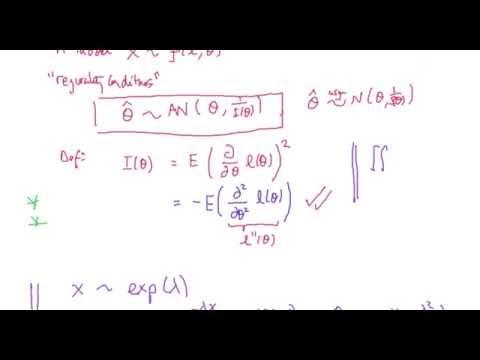 Asymptotic Distribution Of The Maximum Likelihood Estimator(mle) - Finding Fisher Information
