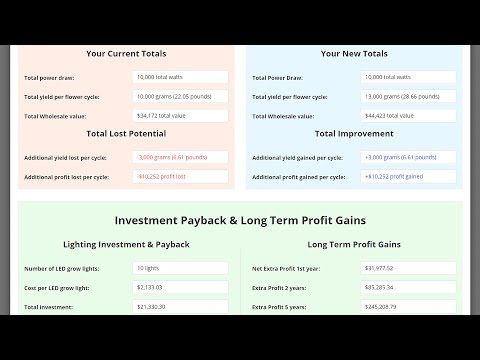 Improved Yield, Profit and ROI Calculator – HPS to ChilLED Lights Conversion