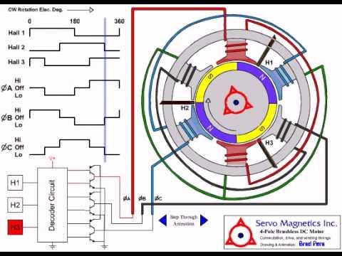 stepper motor wiring diagram image 7