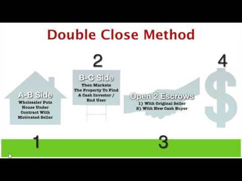 Real Estate Investing  Module 5 Deal Funding & Strategy Comp