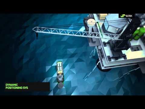 Eltek Marine and Offshore Applications