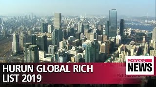 Hurun Global Rich List 2019 says South Korea is home to 36 billionaires