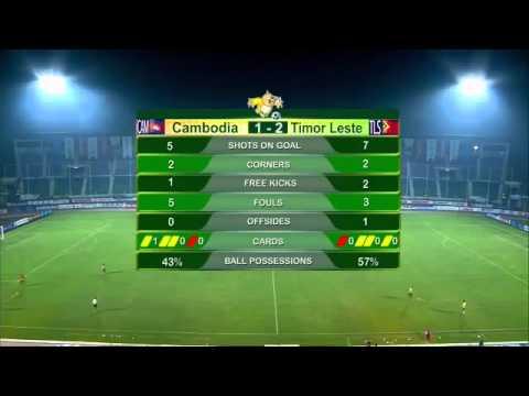 Timor Leste U23 (3-1) Cambodia U23 - Sea Games