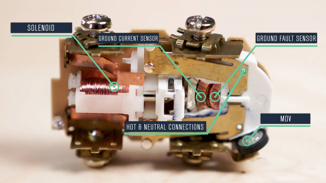 teardown leviton ground fault circuit interrupter [ 1280 x 720 Pixel ]