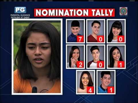 'PBB': 3 more housemates nominated for eviction