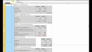 Ch 04 02     Development of ProForma Income Statement