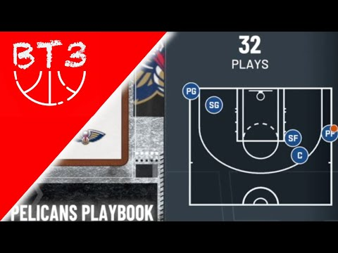 NEW QUICK THRU STS IN BEST PLAYBOOK IN NBA 2K21 MYTEAM!!