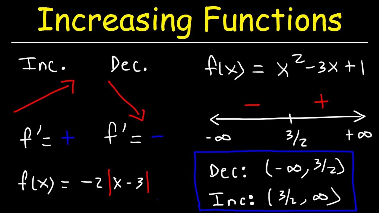 Increasing And Decreasing Functions Calculus Youtube