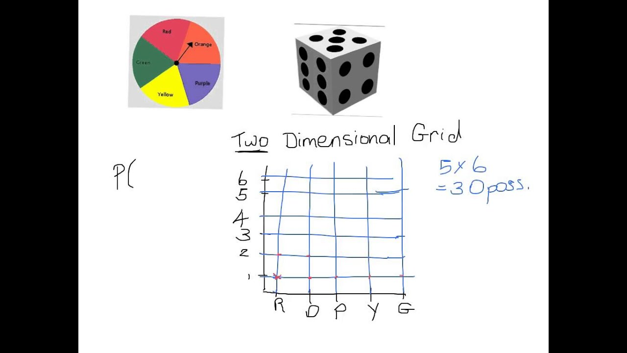 Two Dimensional Grid