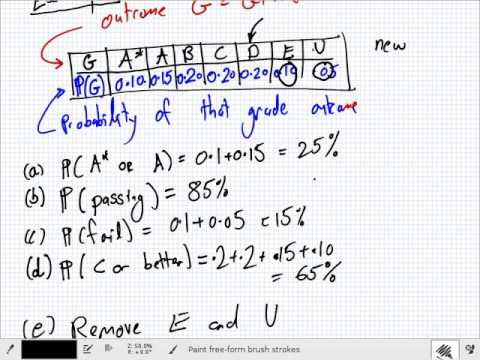 Maths for Business | Lesson | Probability Distributions | Probability Tables | NCUK