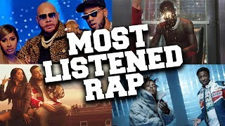 Top 100 Most Listened Rap Songs in October 2019