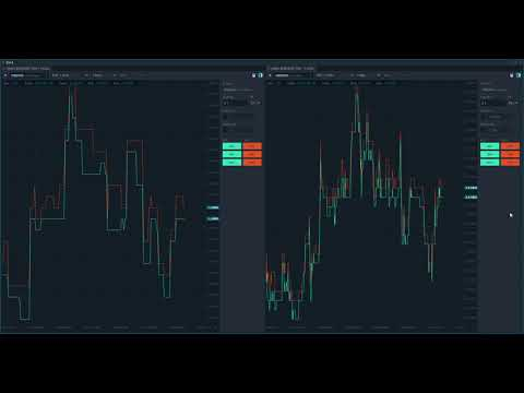 LMAX Demo vs Live data feed side by side in Quantower trading platform