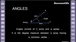 Angles in Geometry - CBSE Maths Lesson for Class V