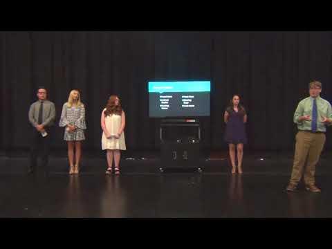 Wichita Christian School: Presidential Leadership Institute Final Presentation
