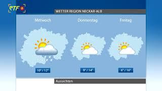 RTF.1-Wetter 04.10.2021