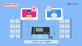 Hikvision Smart Intercom System