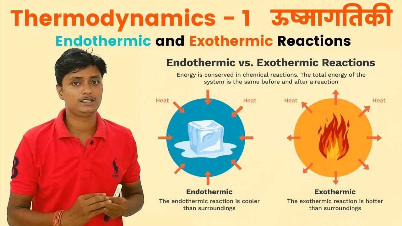 Thermodynamics :  Endothermic and Exothermic Reactions | ऊष्मागतिकी | Sublimation and Condensation