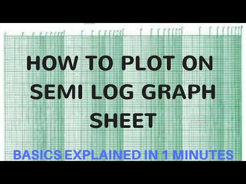 How to plot semi log graph sheet for filter frequency response
