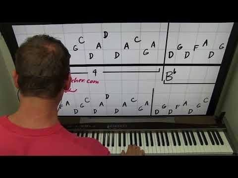 Piano Lesson - Right Now!