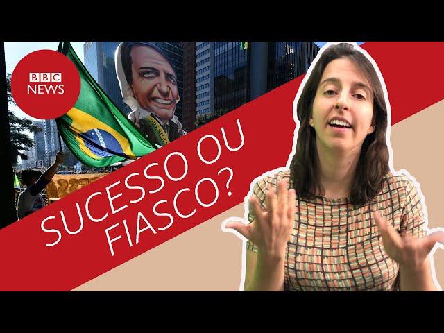 Qual o impacto dos atos em apoio a Bolsonaro?