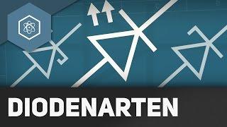 Diodenarten erklärt: WTF sind LED, Schottky-, Zener-, Z-Dioden?