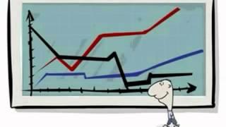 Как приумножить деньги   Личные финансы(, 2013-07-25T14:47:58.000Z)