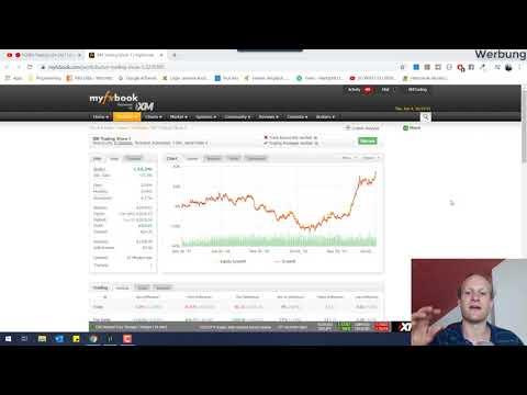 Welche Trading Systeme sind gut und welche sind schlecht?