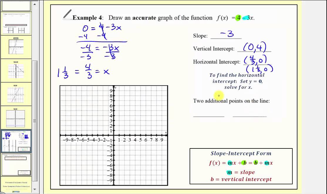 Graph And Find Key Components Of A Line Given In Slope Intercept