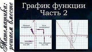 Графики функции. Часть 2. Квадратичная и кубическая параболы. График показательной функции.
