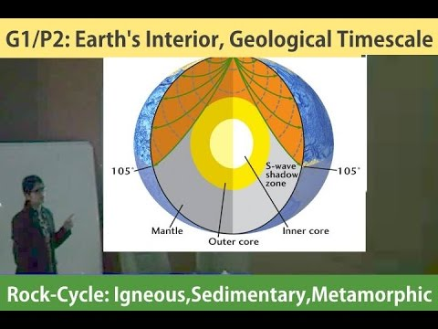 G1/P2: Earth's Interior, S & P waves, Rock-Cycle, Geological Time-eras