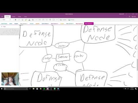 Distributed Botnet Defense